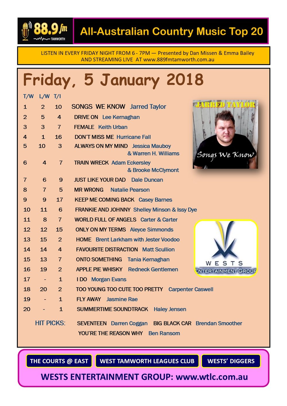 Australian Country Music Top 20 January 5 2018