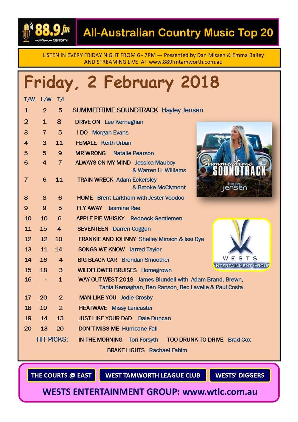 889FM CHART 2 Feb.jpg
