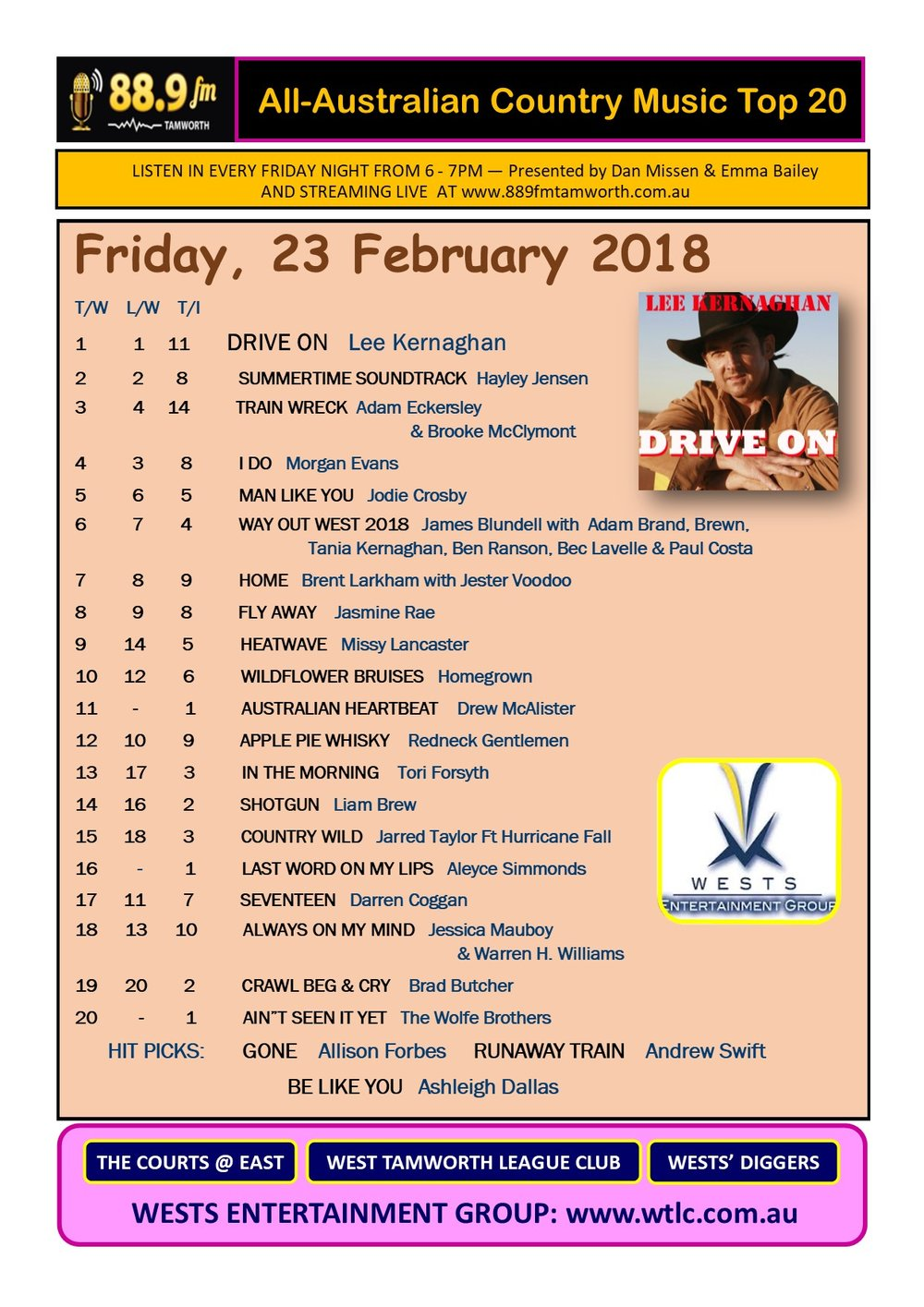 889FM CHART 23 Feb.jpg