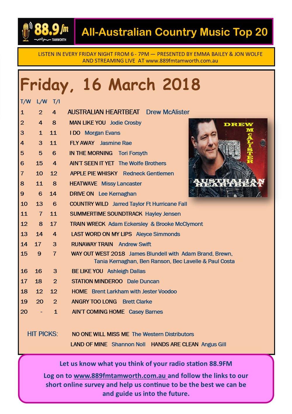 889FM CHART 16 March 2018.jpg