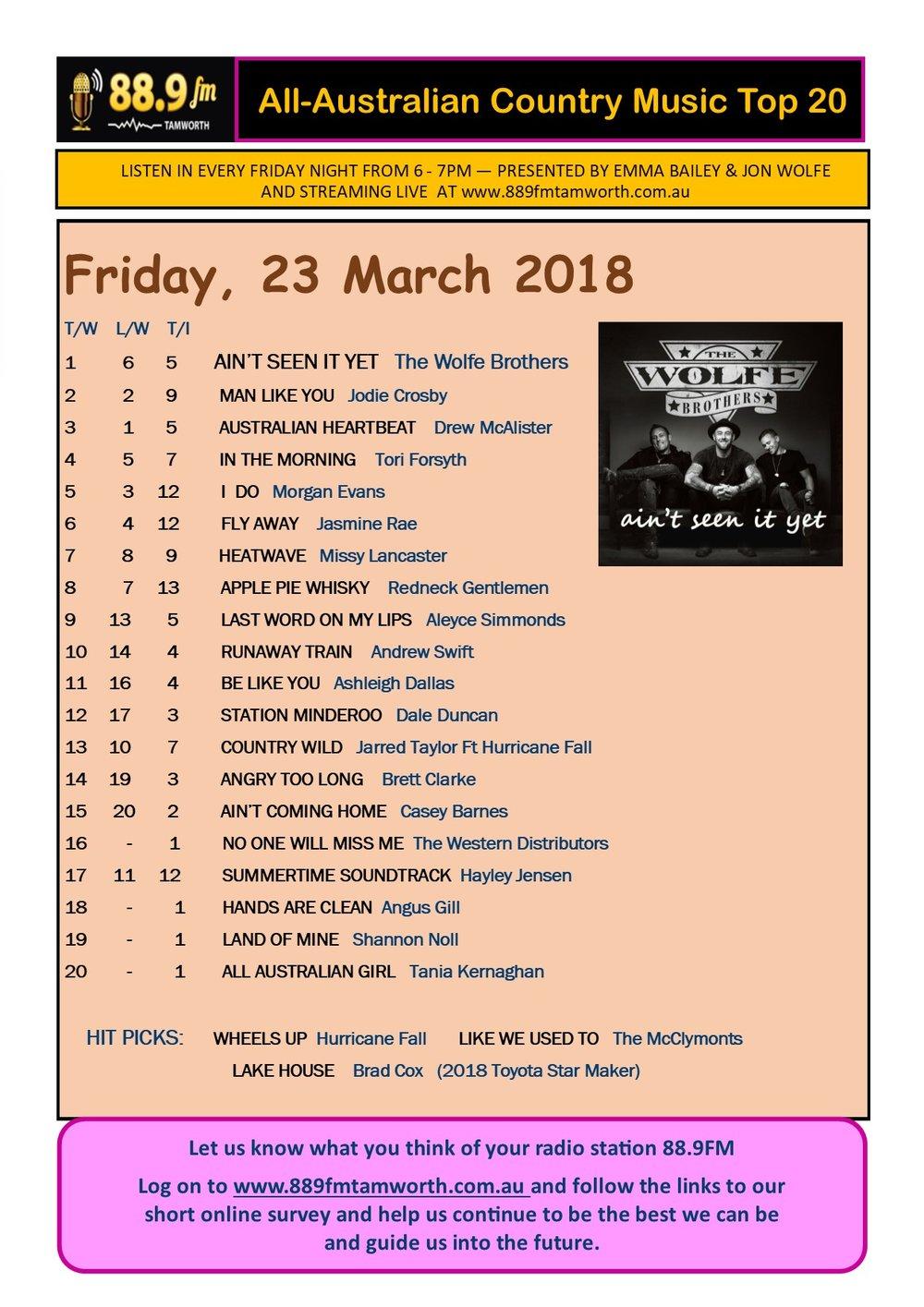 889FM CHART 23 March 2018.jpg