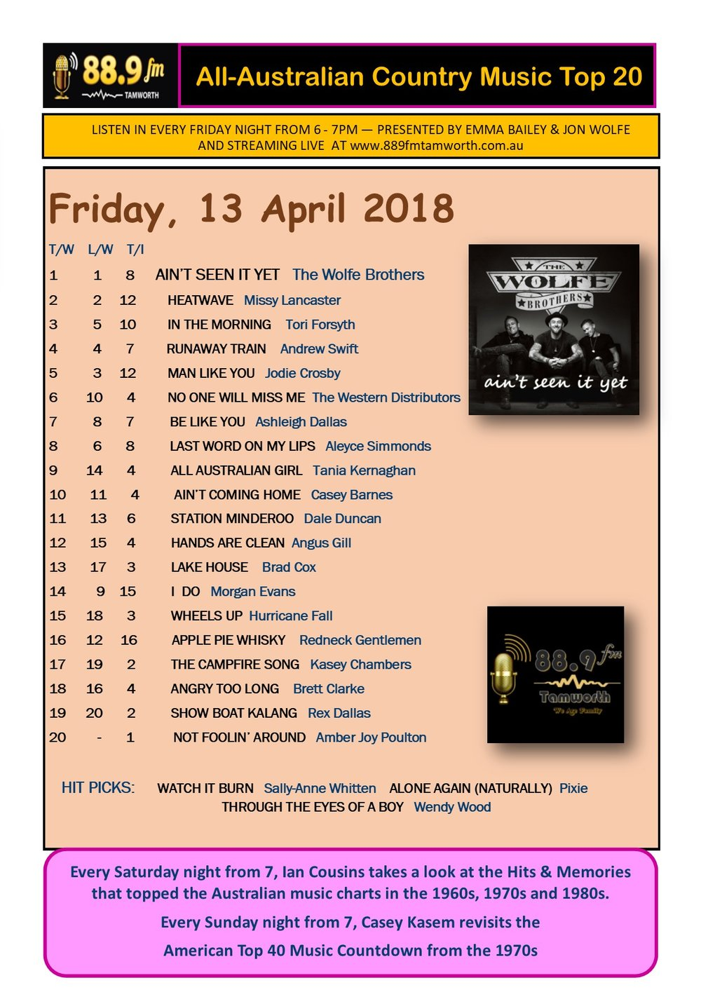 889fm Tamworth 13 April 2018