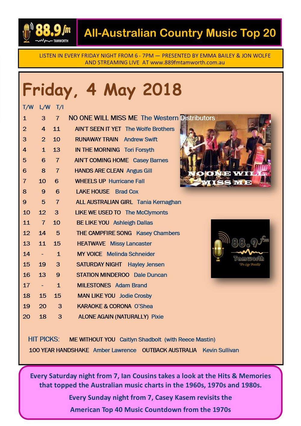 889FM CHART 4 May 2018 (2).jpg