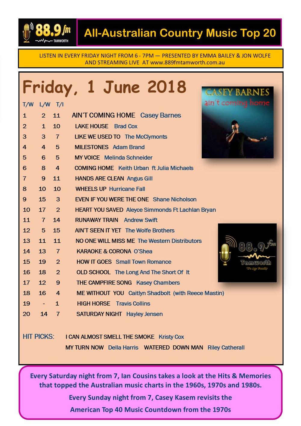 889FM CHART 1 June 2018.jpg