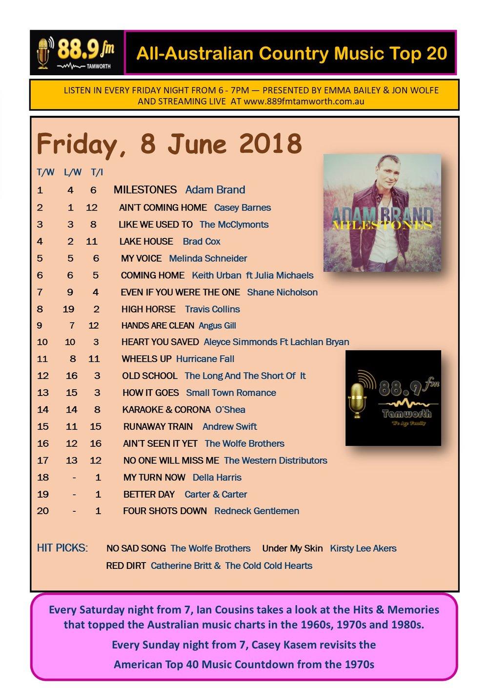 889FM CHART 8 June 2018.jpg