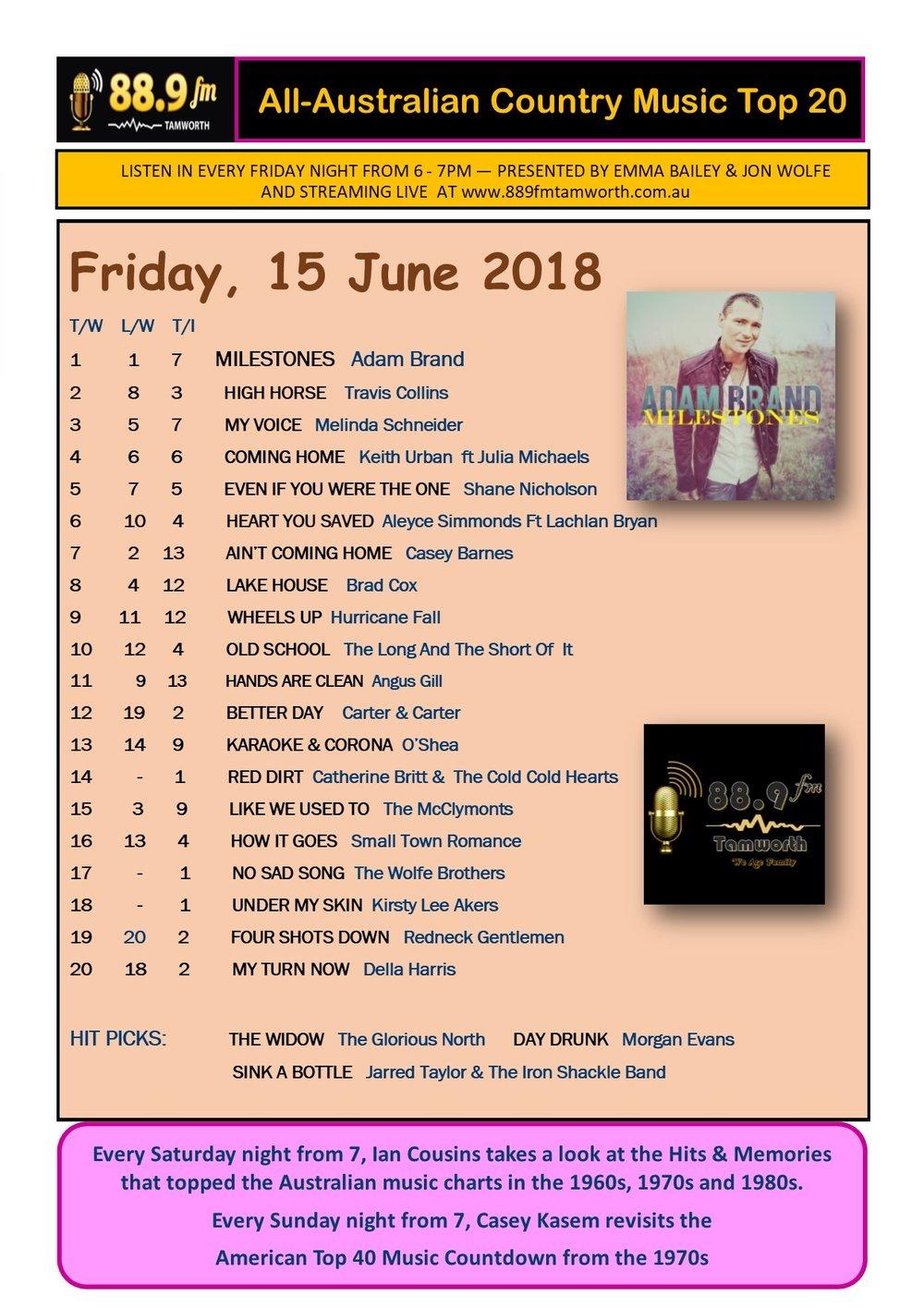 889FM CHART 15 June 2018.jpg
