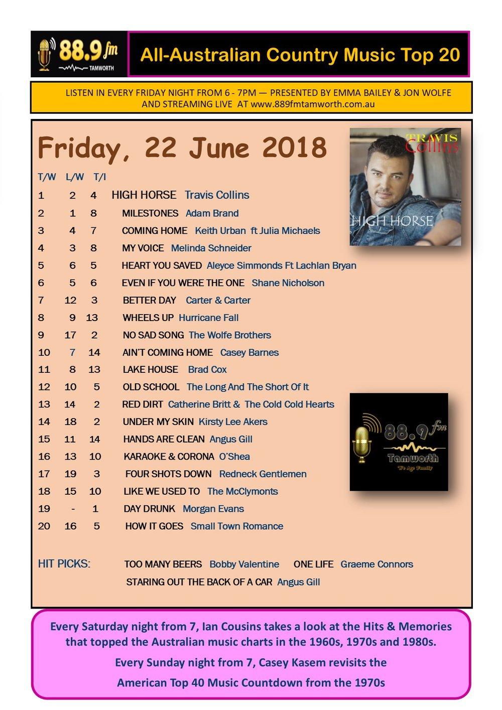 889FM CHART 22 June 2018.jpg