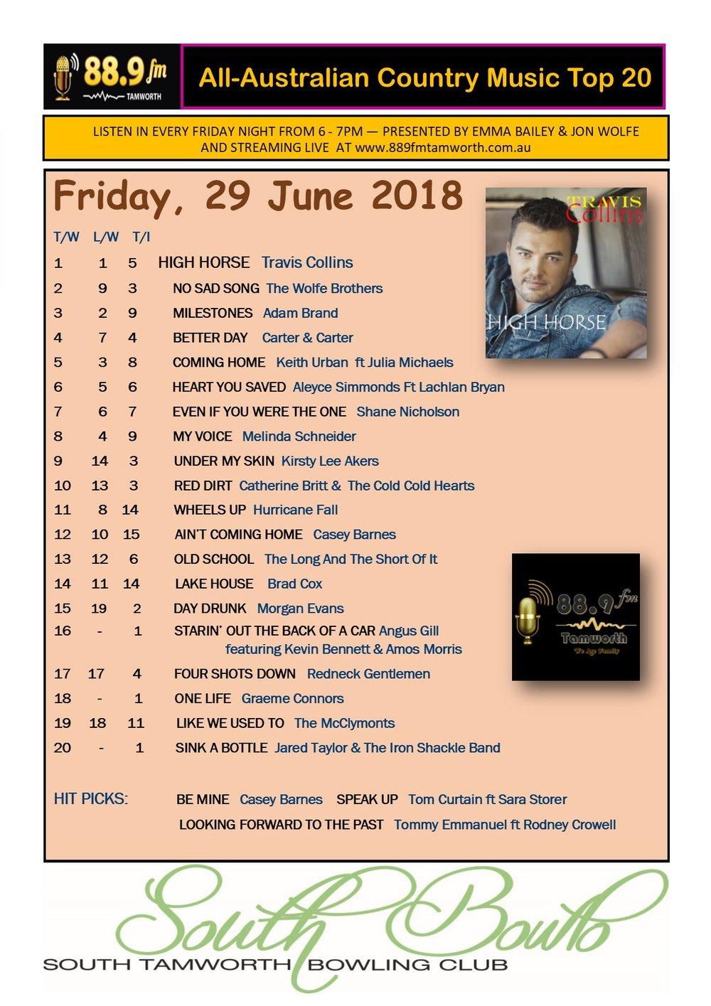 889FM CHART 29 June 2018.jpg