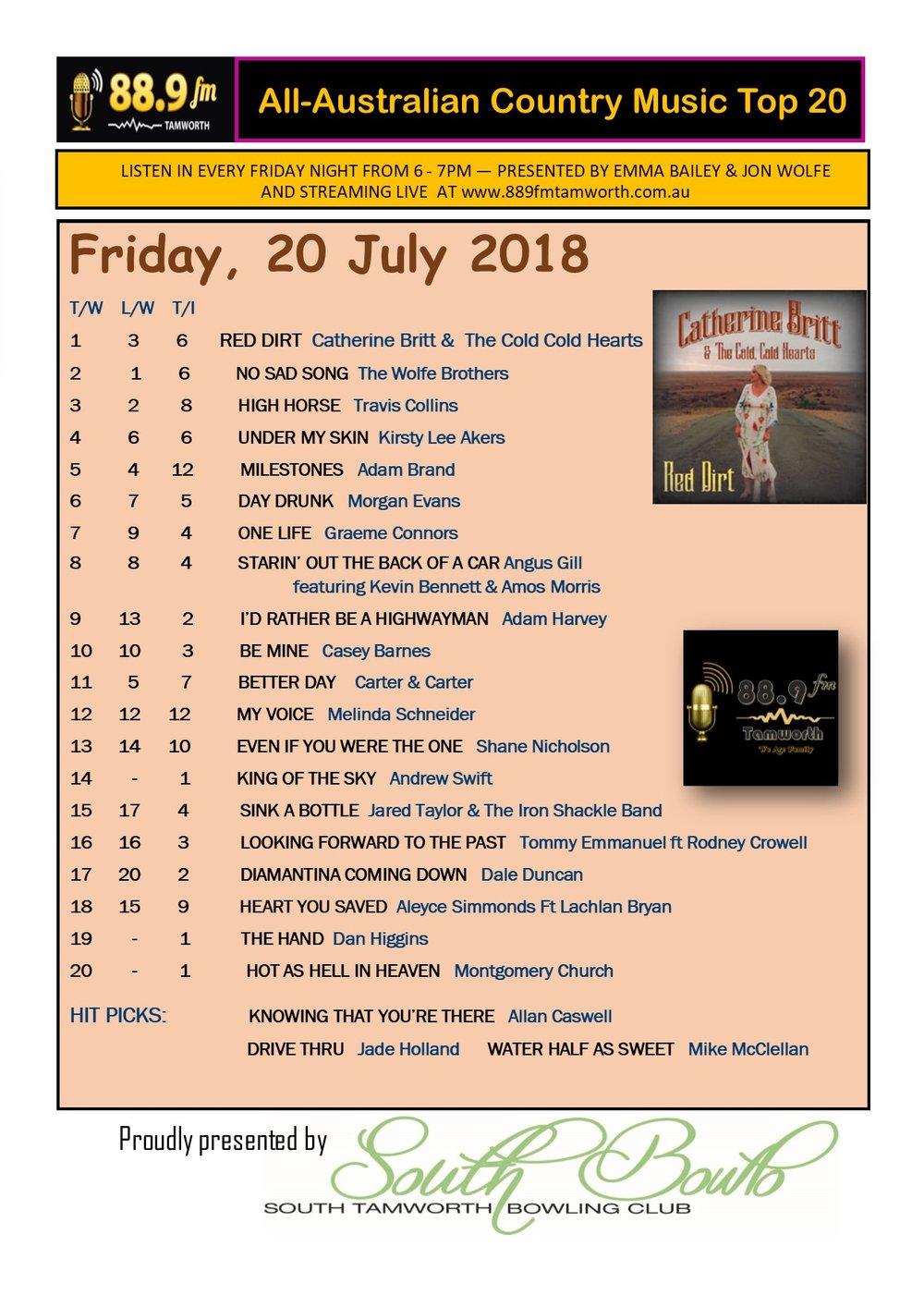 889FM CHART 20 July 2018.jpg