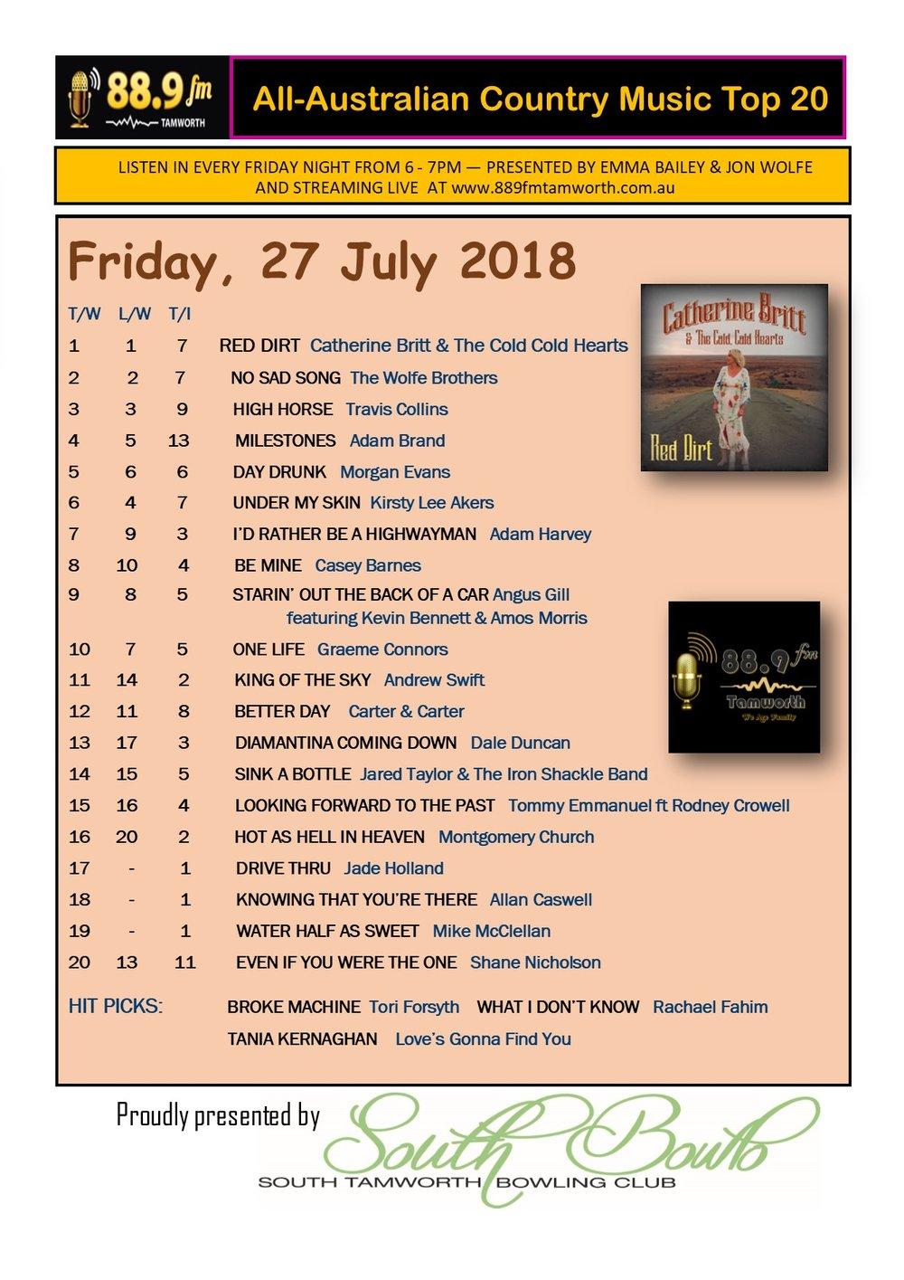 889FM CHART 27 July 2018.jpg