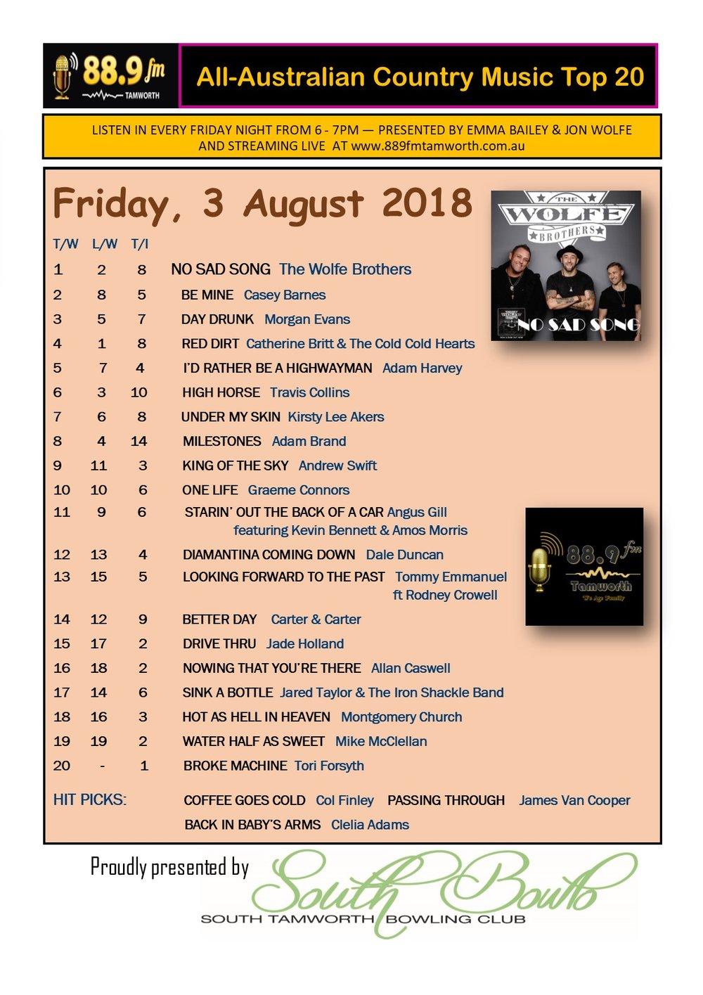 889FM CHART 3 August 2018.jpg