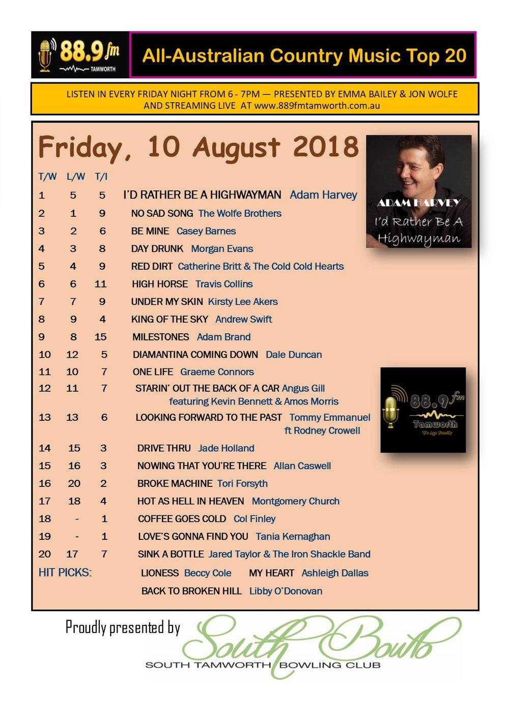 889FM CHART 10 August 2018.jpg