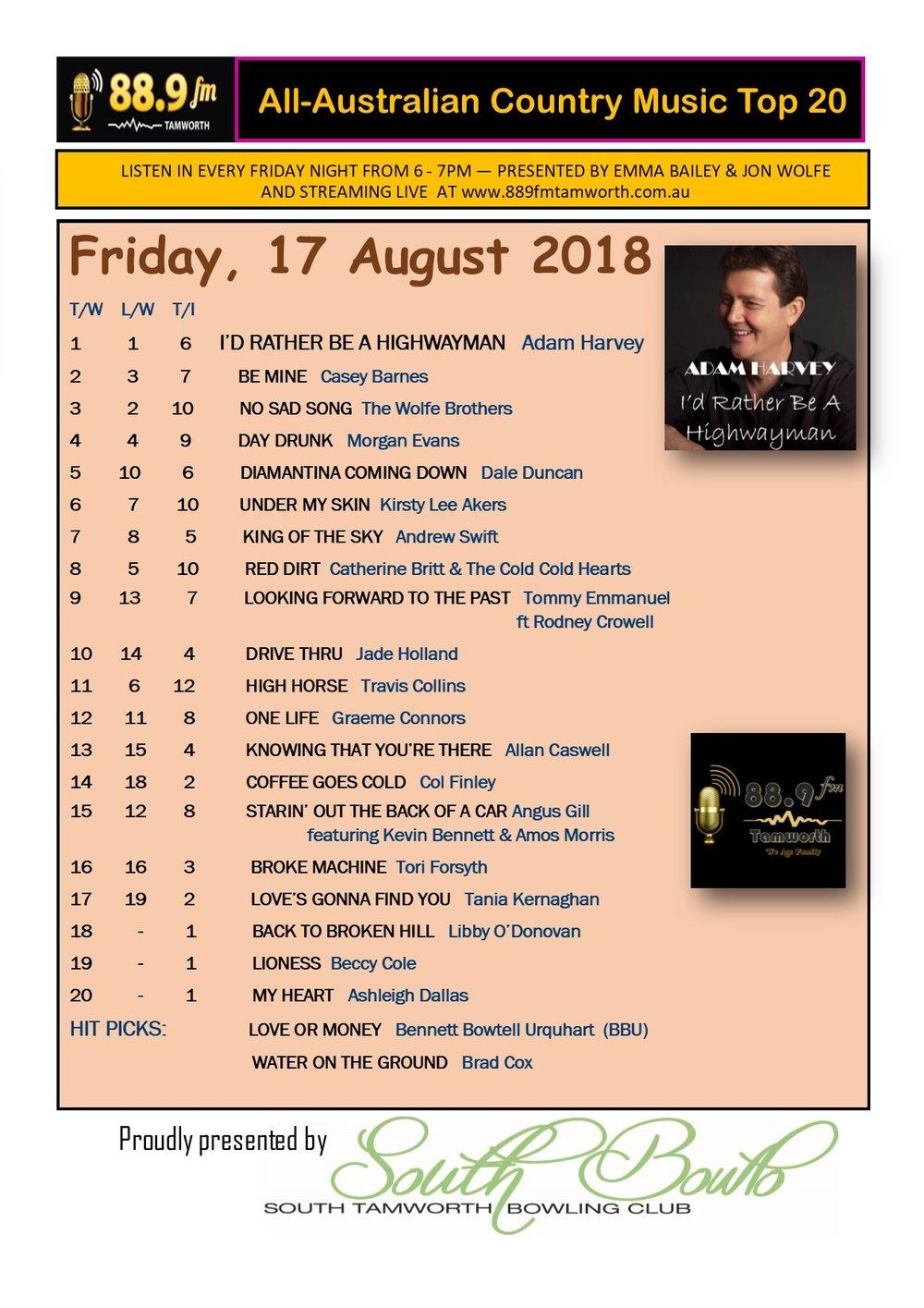 889FM CHART 17 August 2018.jpg