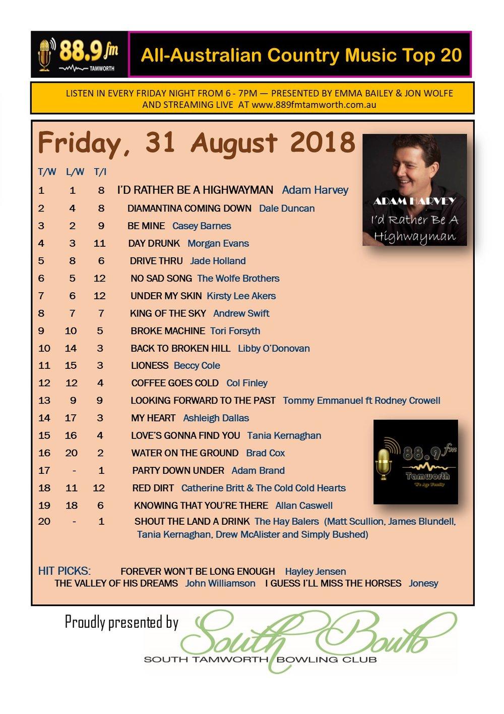 889FM CHART 31 August 2018.jpg