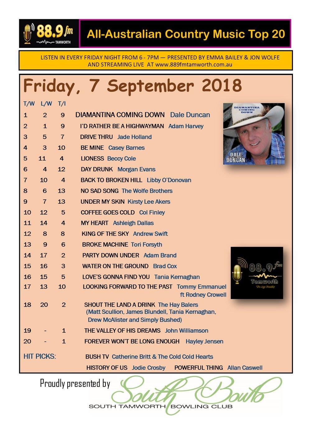 889FM CHART 7 September 2018.jpg