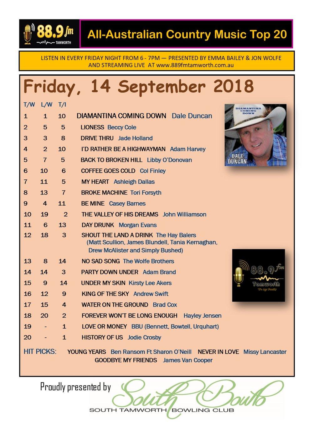 889FM CHART 14 Sept 2018.jpg