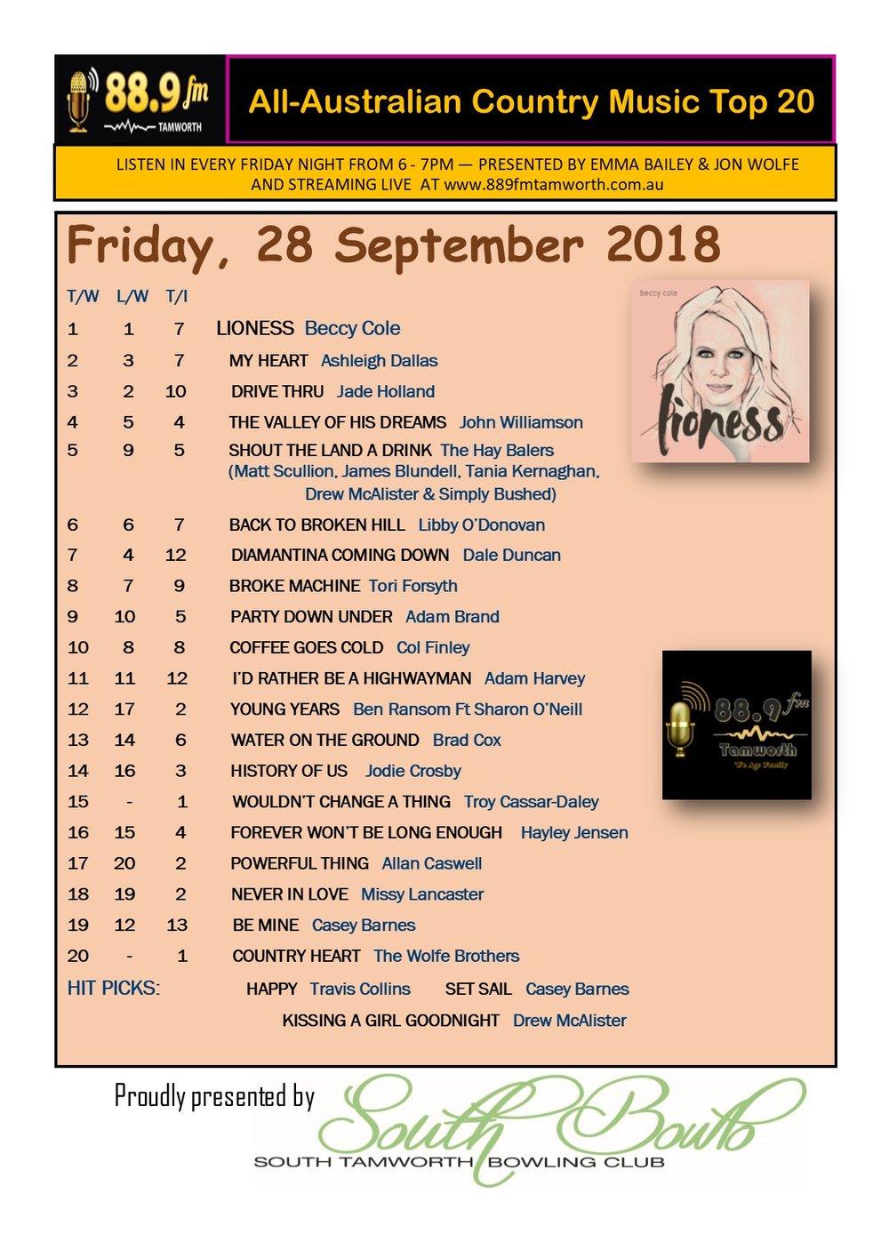 889FM CHART 28 Sept 2018.jpg
