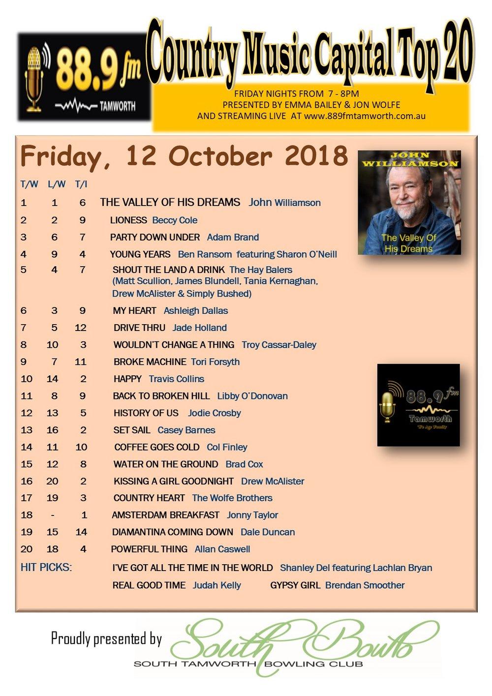 889FM Chart 12 Oct 2018 (2).jpg