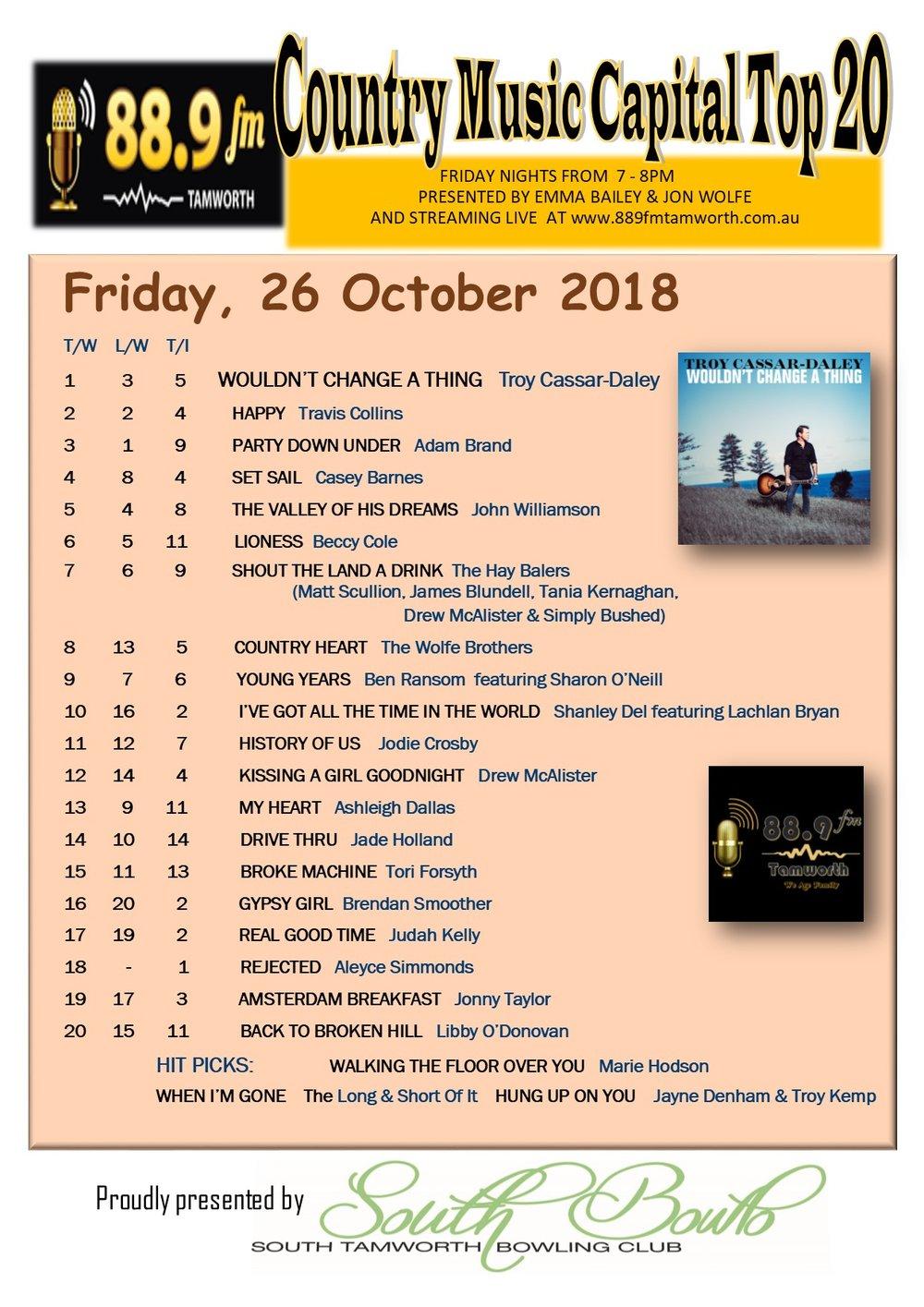 889FM Chart 26 Oct 2018.jpg