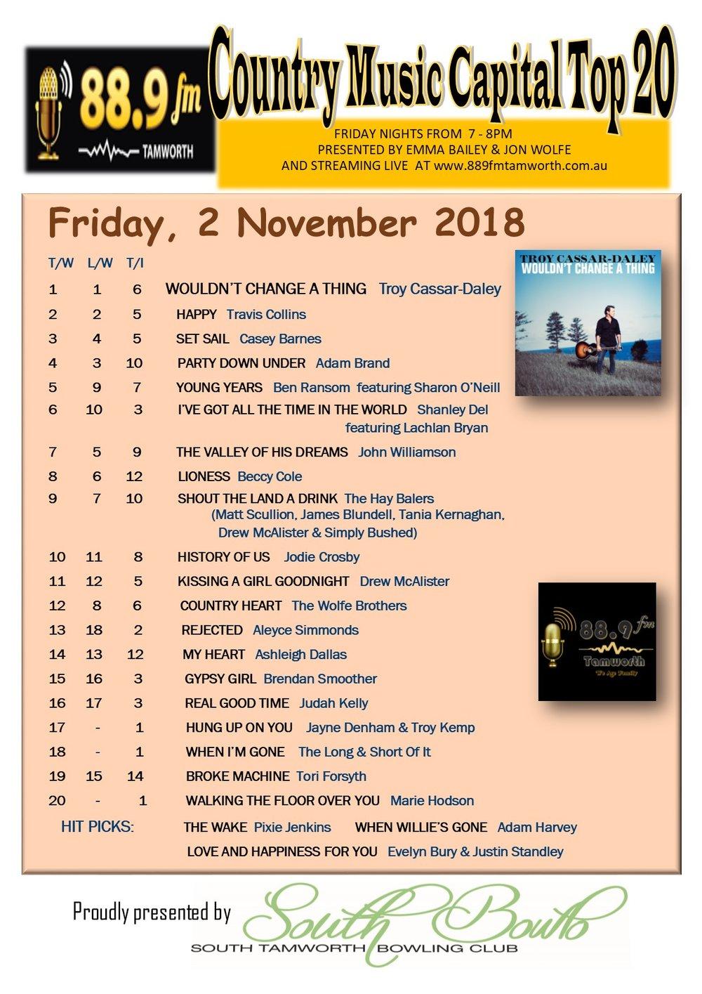889FM Chart 2 Nov 2018.jpg