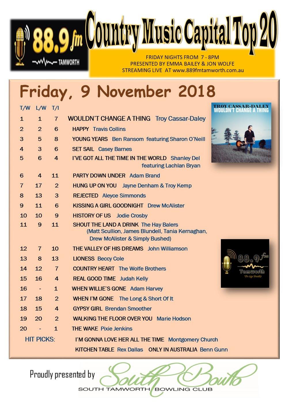 889FM Chart 9 Nov 2018.jpg