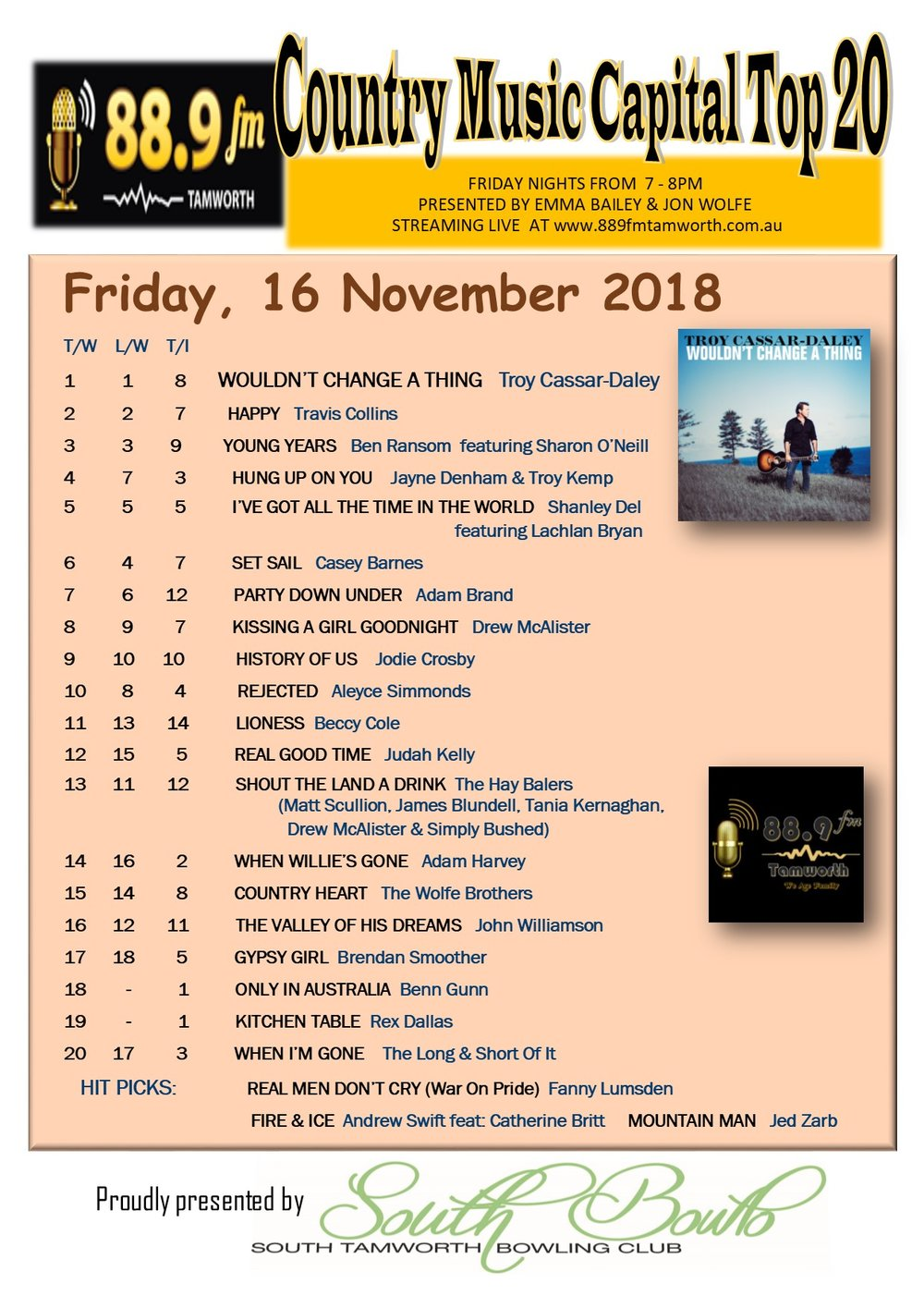 889FM Chart 16 Nov 2018.jpg