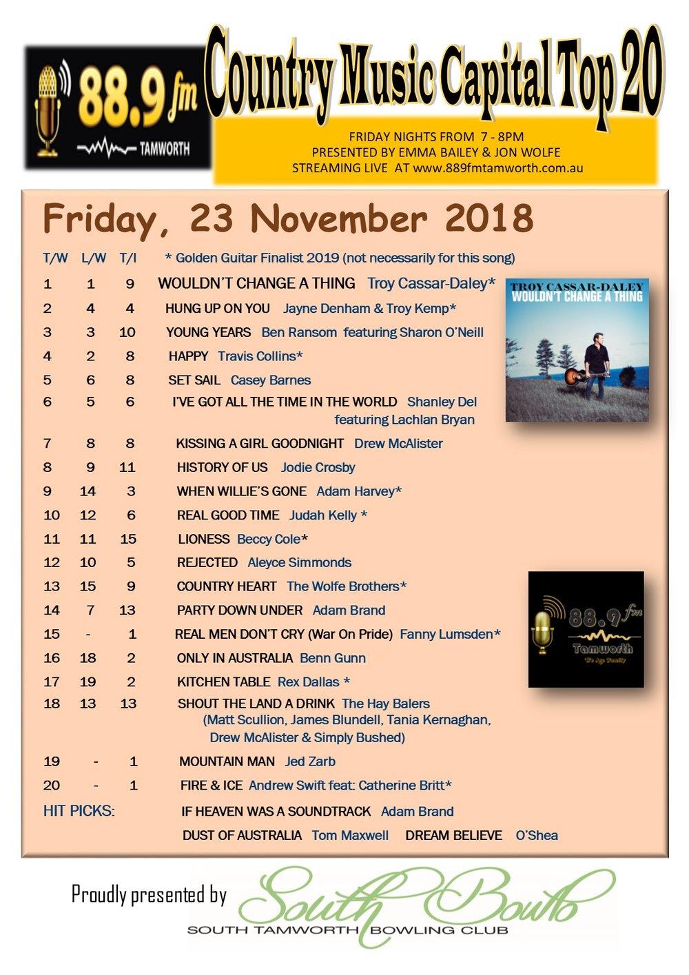 889FM Chart 23 Nov 2018.jpg