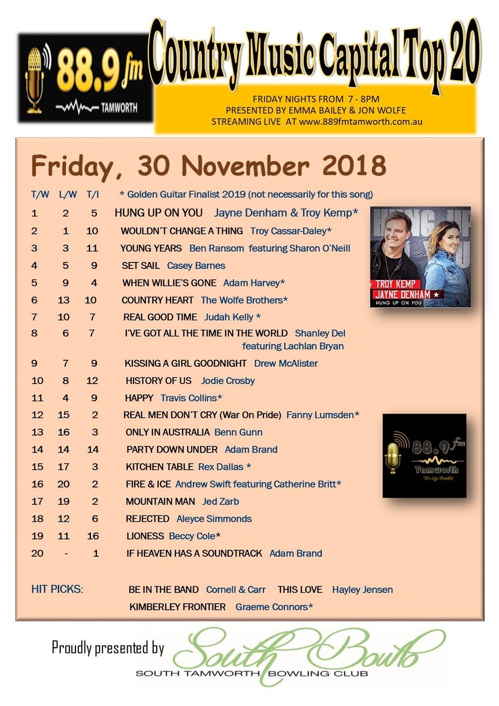 889FM Chart 30 Nov 2018.jpg