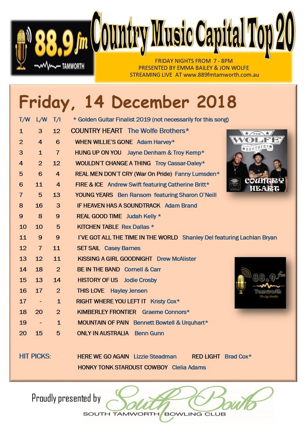 889FM Chart 14 Dec 2018.jpg