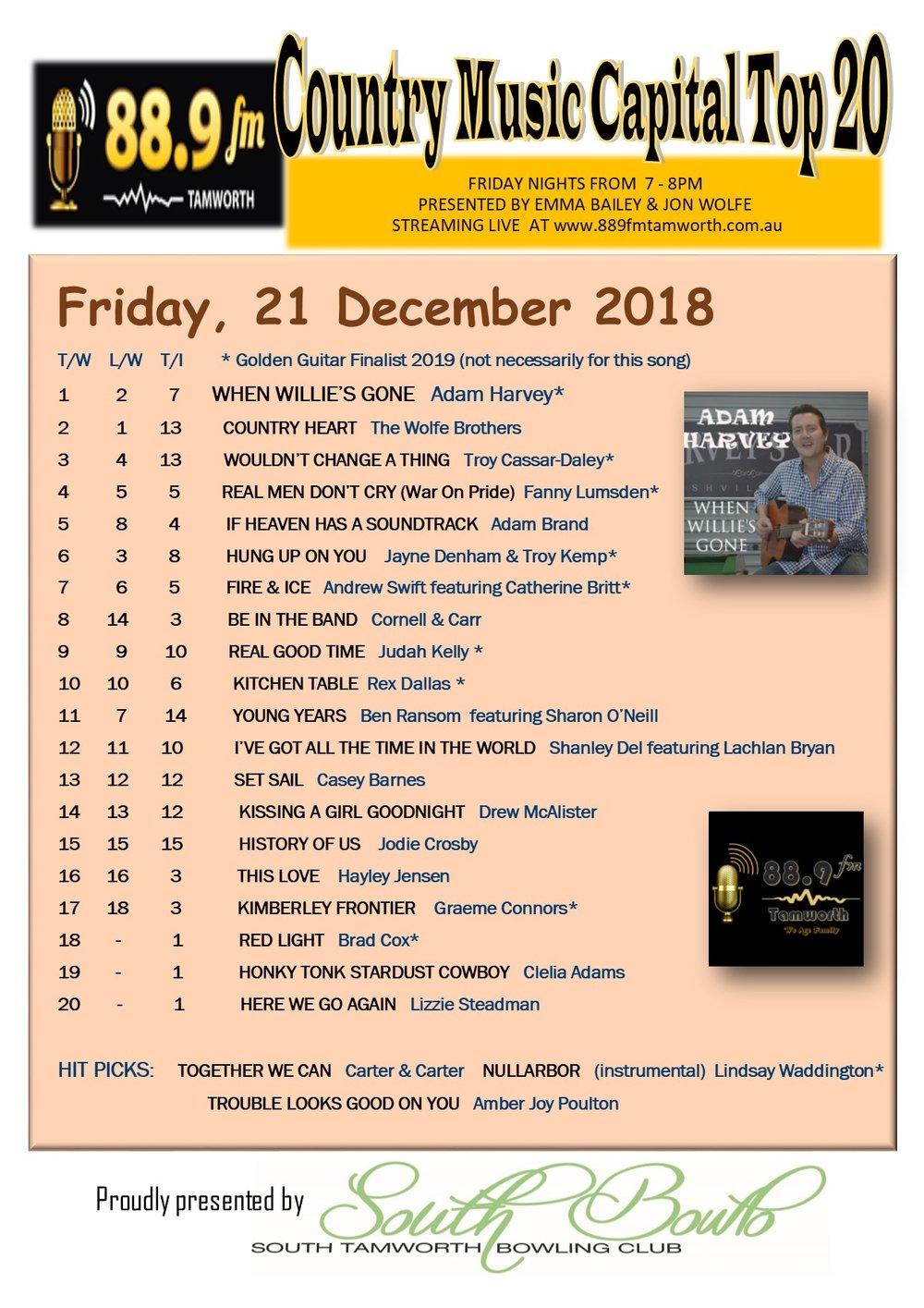 889FM Chart 21 Dec 2018.jpg