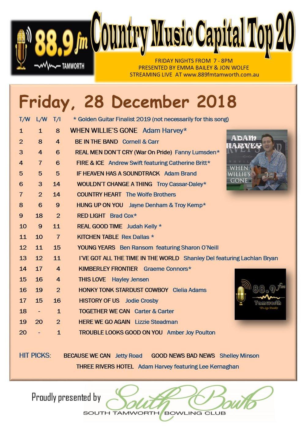 889FM Chart 28 Dec 2018.jpg
