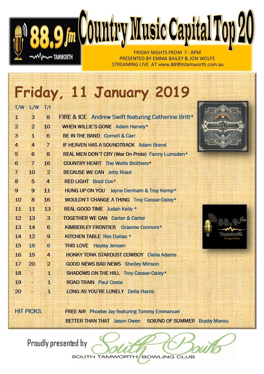 889FM Chart 11 Jan 2019.jpg