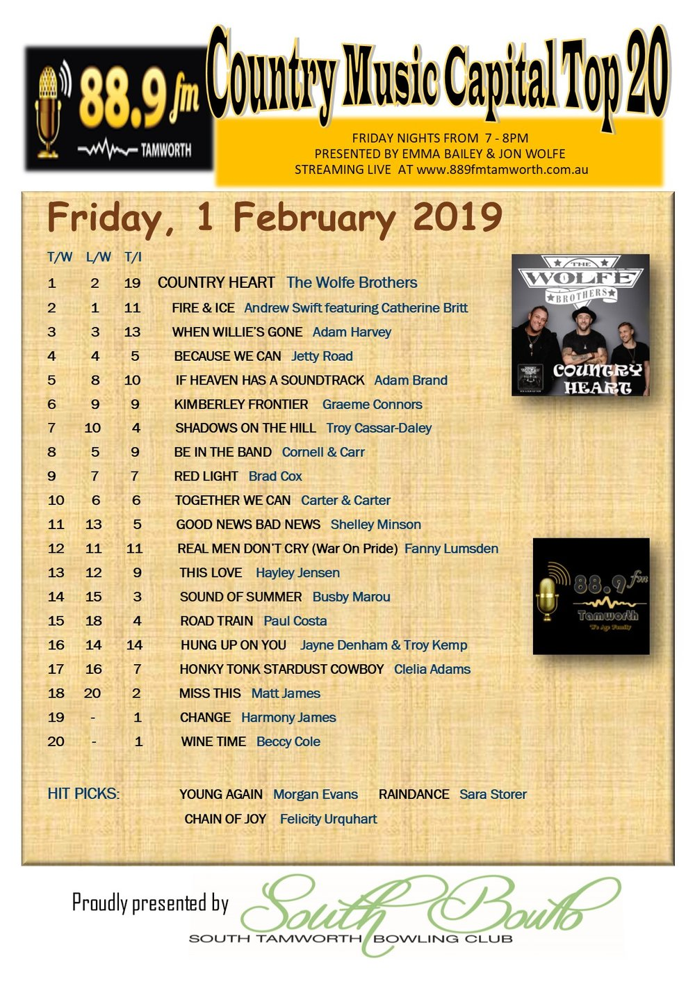 889FM Chart 1 Feb 2019.jpg