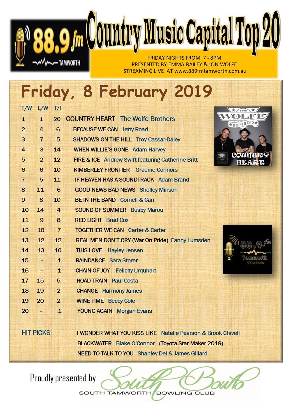 889FM Chart 8 Feb 2019.jpg