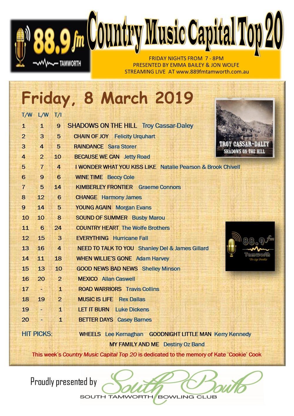 889FM Chart 8 March 2019.jpg
