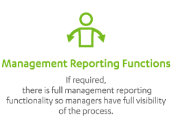 Management-Reporting-Functions.png
