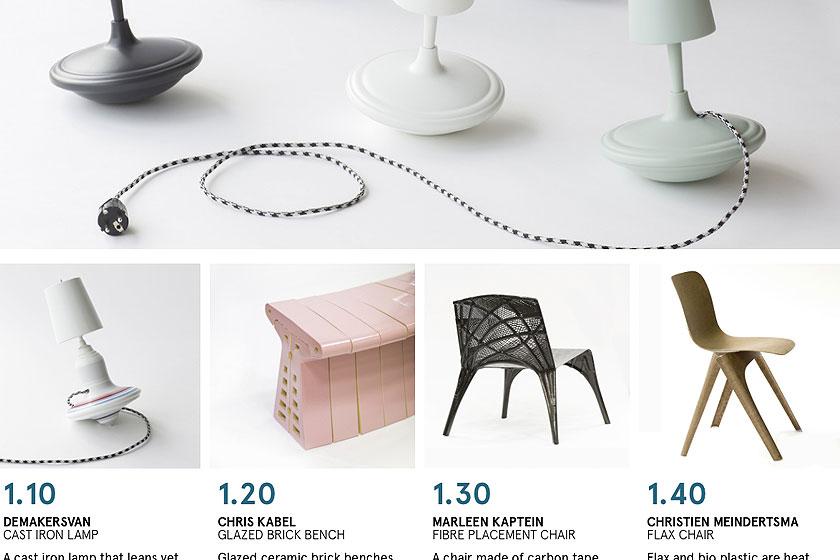 LABEL/BREED - Nieuw Nederlands Design merk op de Milan Design Week 2015