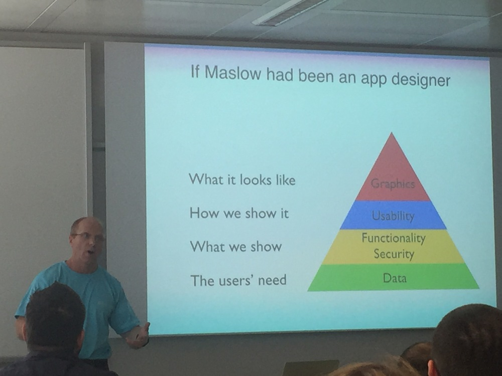maslow pyramide for designers