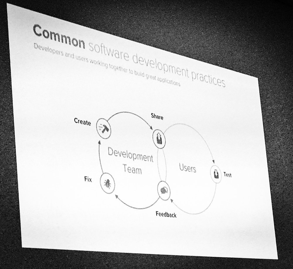 One of the slides by Dennis Pilarinos: Developers and users working together to build great applications