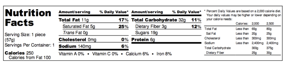 Coconut Nutrition Facts