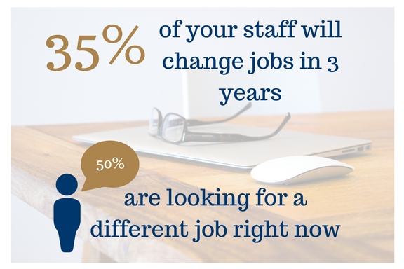 35% of your staff will change jobs in 3 years.jpg