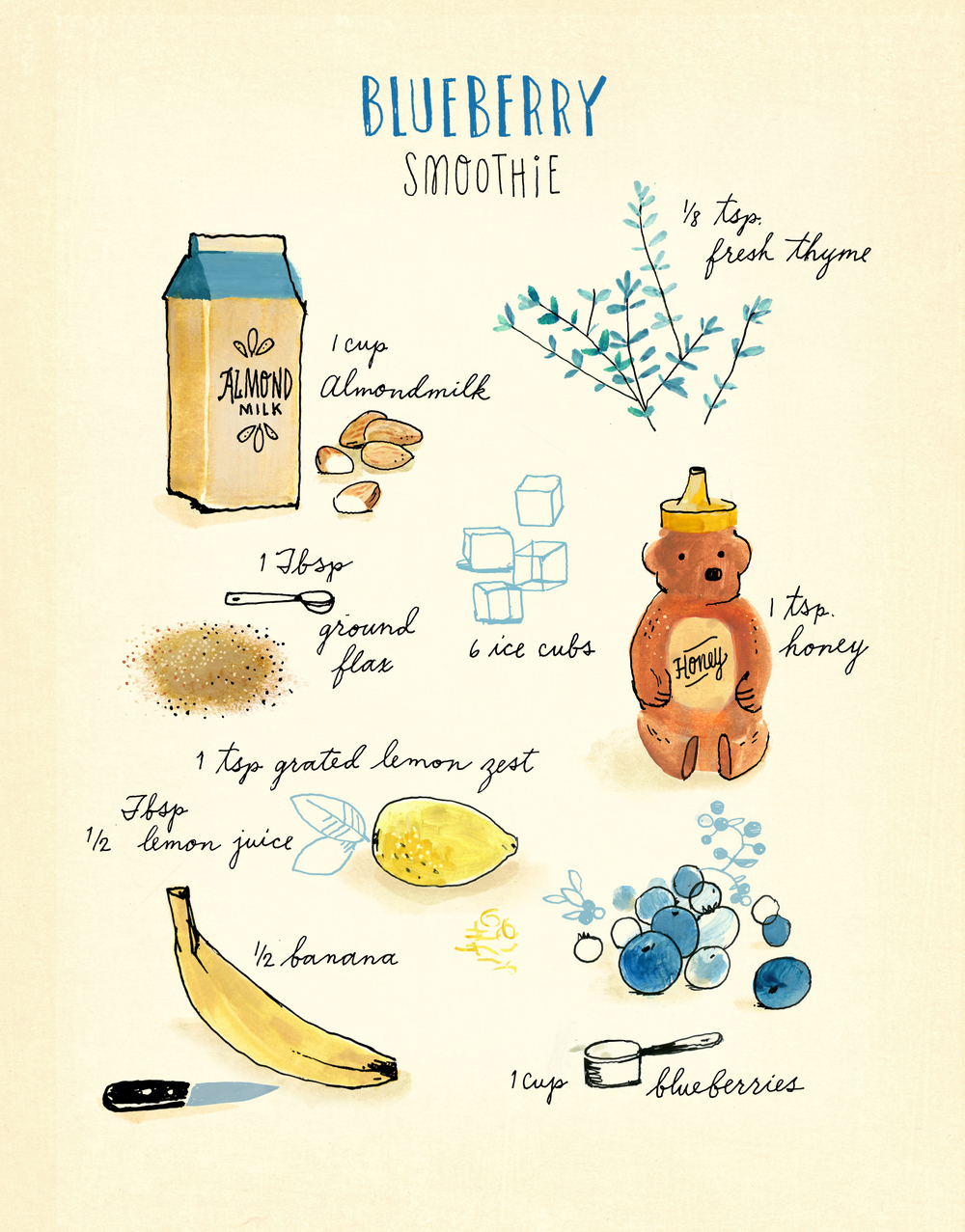 Recipe Illustration fora magazine.