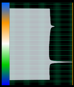 Example colorbar and amplitude spectrum