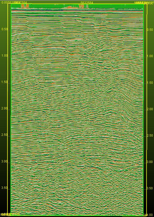 Vertical display of Instantaneous Phase