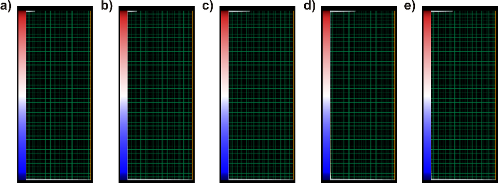 Figure 3. Color bar examples of output attributes: shape dome (a), shape bowl (b), shape ridge (c), shape saddle (d) and shape valley (e).