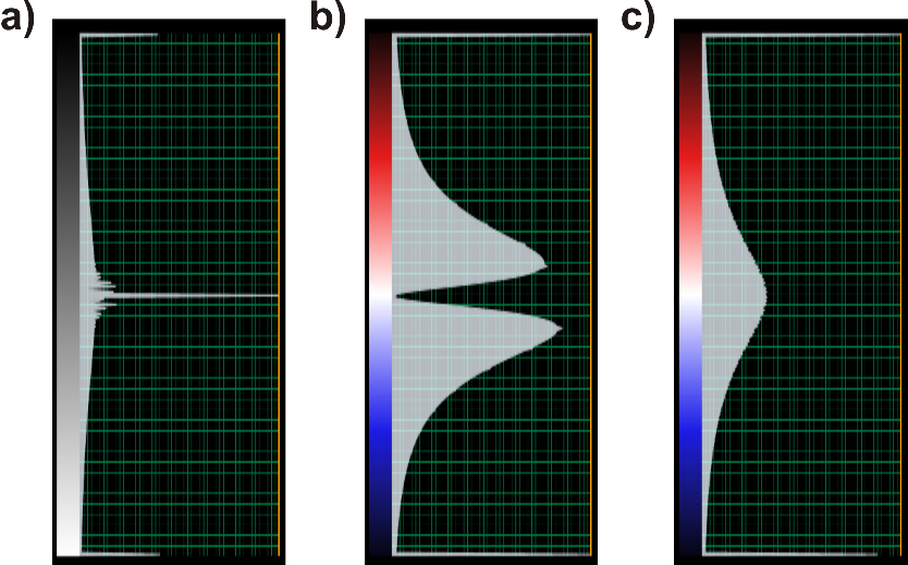 Figure 3. Color bar examples of seismic amplitude (a) and output attribute: e_max (b) and e_min (c).