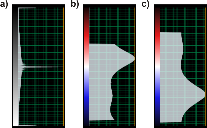 Figure 1. Color bar examples of seismic amplitude (a) and output attributes: e_pos_strike (b) and e_neg_strike (c).