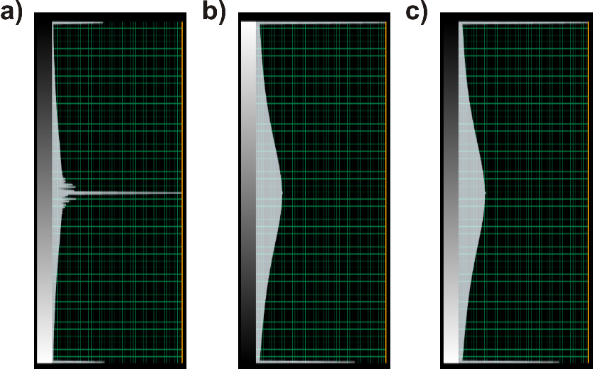 Figure 1. Color bar examples of seismic amplitude (a) and output attributes: alpha-trimmed meanfiltered data (b) and Lum filtered data (c).