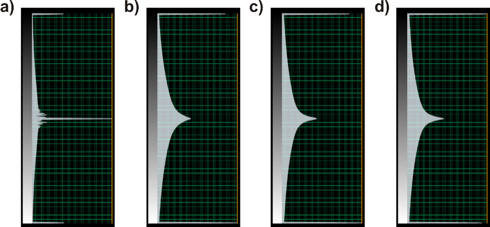 Figure 1. Color bar examples of seismic amplitude (a) and output attributes: spectral voice 20 Hz(b), spectral voice 32 Hz (c), and spectral voice 44 Hz (d).
