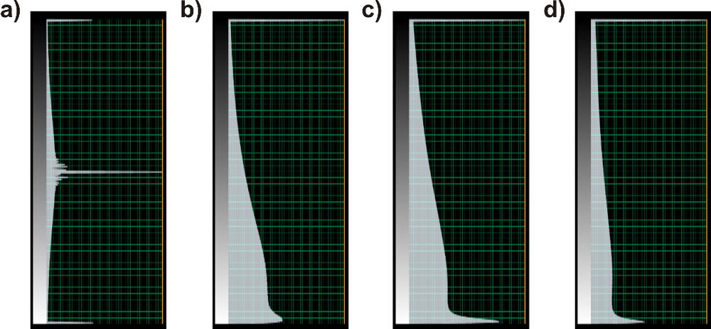 Figure 3. Color bar examples of seismic amplitude (a) and output attributes: spectral magnitude 20 Hz (b), spectral magnitude 32 Hz (c), and spectral magnitude 44 Hz (d).